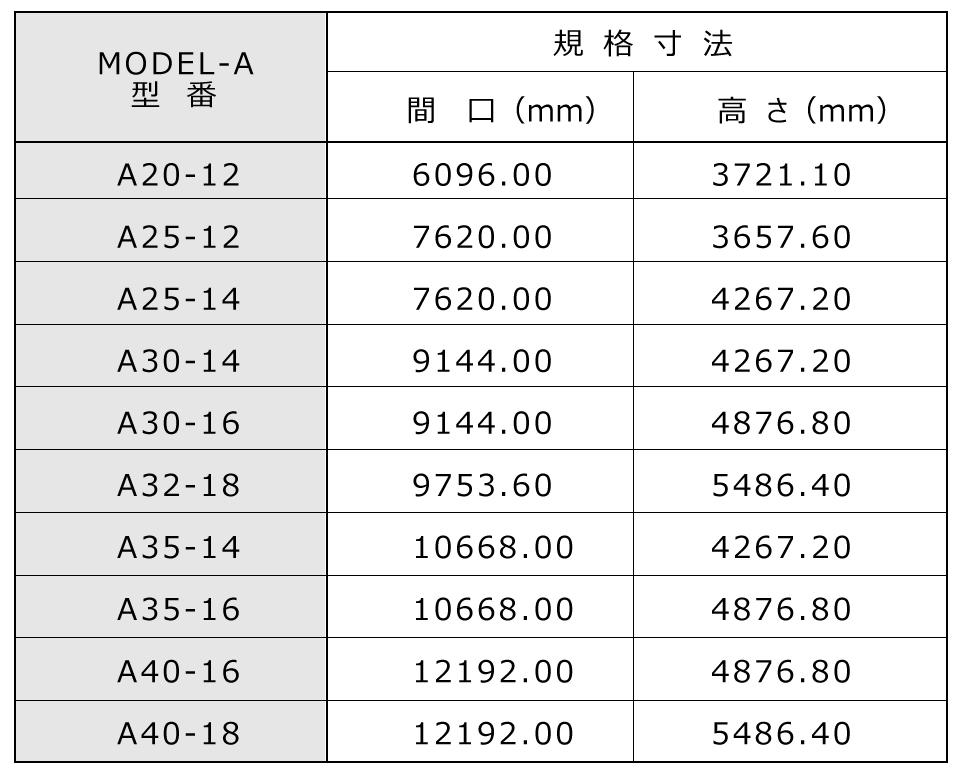 Model-Aサイズガイド